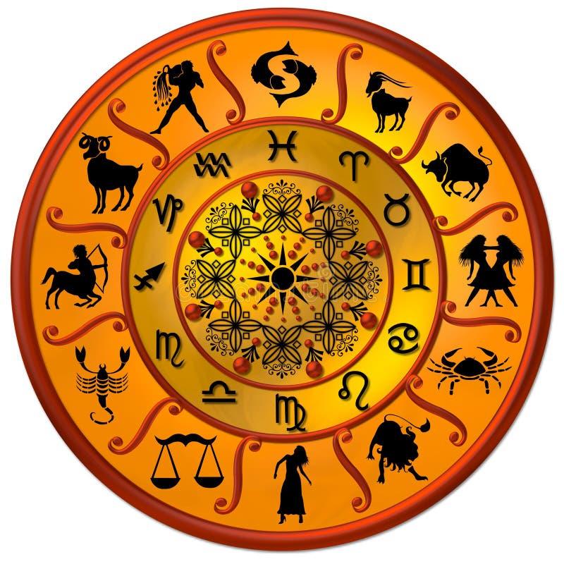 zodiac ροδών απεικόνισης διανυσματική απεικόνιση
