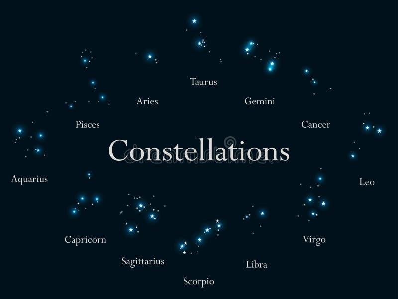 Zodiac σημάδια Αστερισμοί των zodiac σημαδιών, ωροσκόπιο Συστάδα αστεριών διάνυσμα ελεύθερη απεικόνιση δικαιώματος