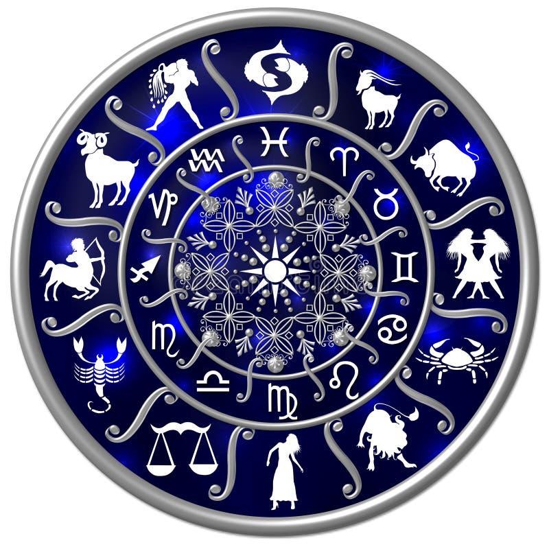 zodiac ωροσκοπίων ελεύθερη απεικόνιση δικαιώματος