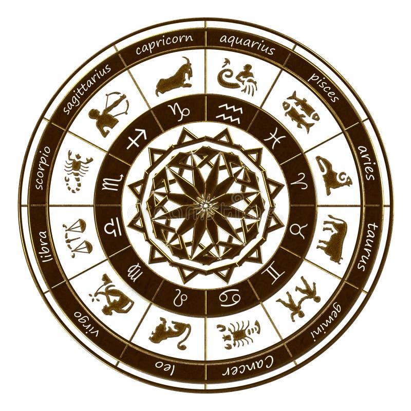 Zodiac royalty free illustration