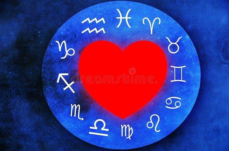 zodiac immagine stock libera da diritti