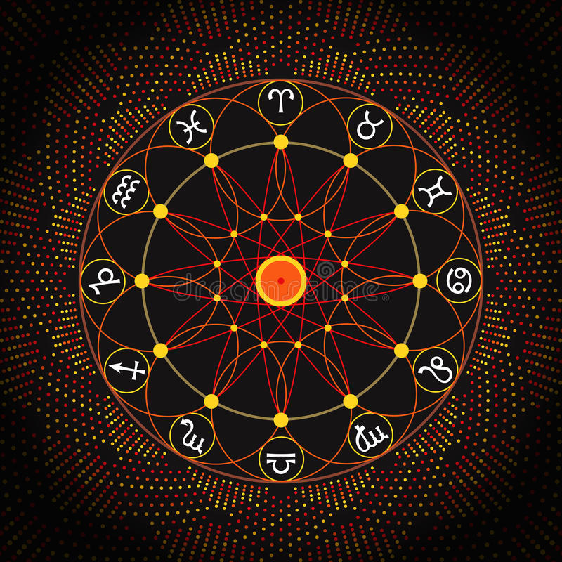 zodiac vektor illustrationer