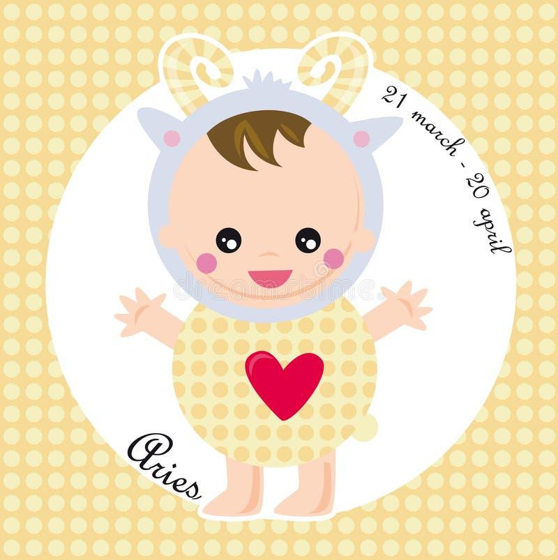 Zodiac- aries. Zodiac- illustration of a boy- aries
