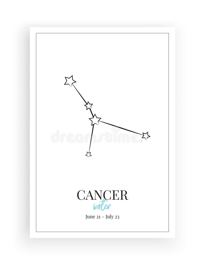 Zodiac Cancer Sign Stars, symbol Cancer sign, minimalist poster design, vector, graphic design, wall decals. Wall artwork, wall decoration, Cancer horoscope stock illustration