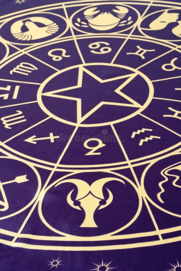 Zodiac circle. Close up of mystic zodiac circle stock image