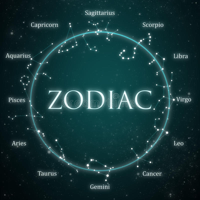Zodiac. Constellations with starry sky background stock images