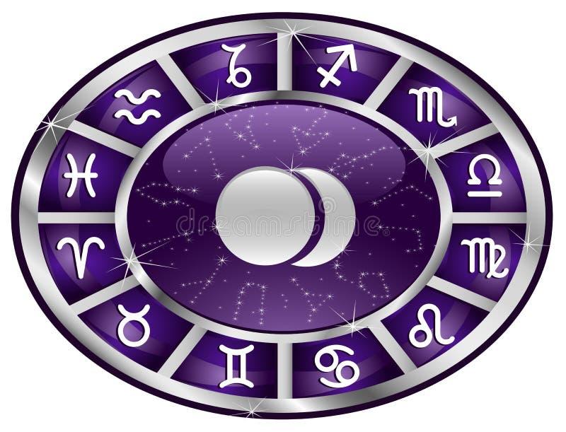 Download Zodiac oval stock illustration. Illustration of aries - 21265617