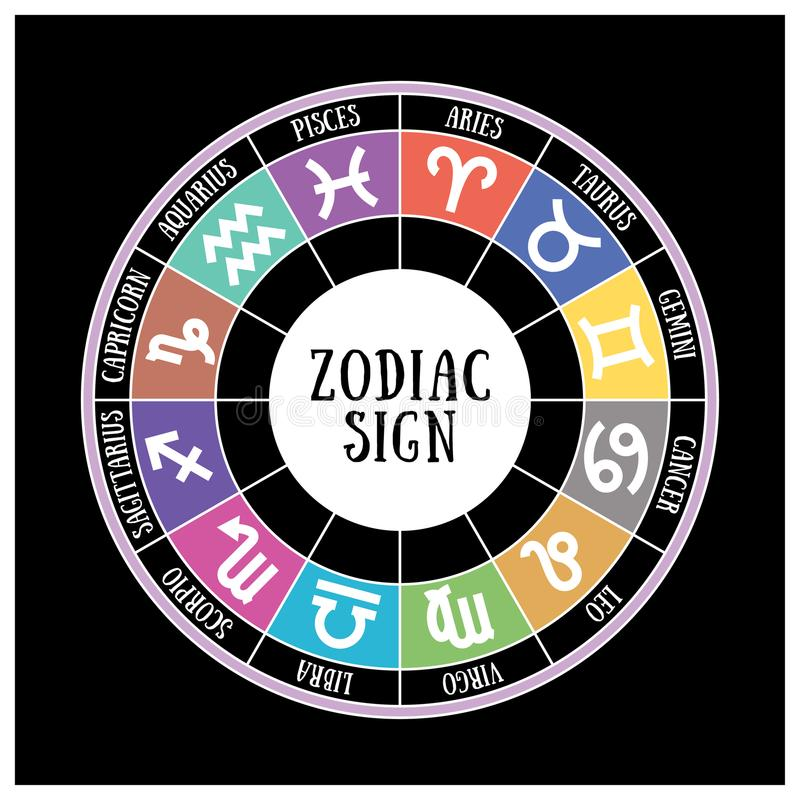 Zodiac signs: aquarius, libra, leo, taurus, cancer, pisces, virgo, capricorn, sagittarius, aries, gemini, scorpio. Astrological c. Zodiac signs: aquarius, libra vector illustration