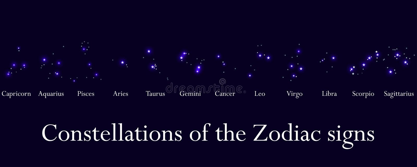 Zodiac signs. Constellations of the zodiac signs, horoscope. Star Cluster. Vector royalty free illustration