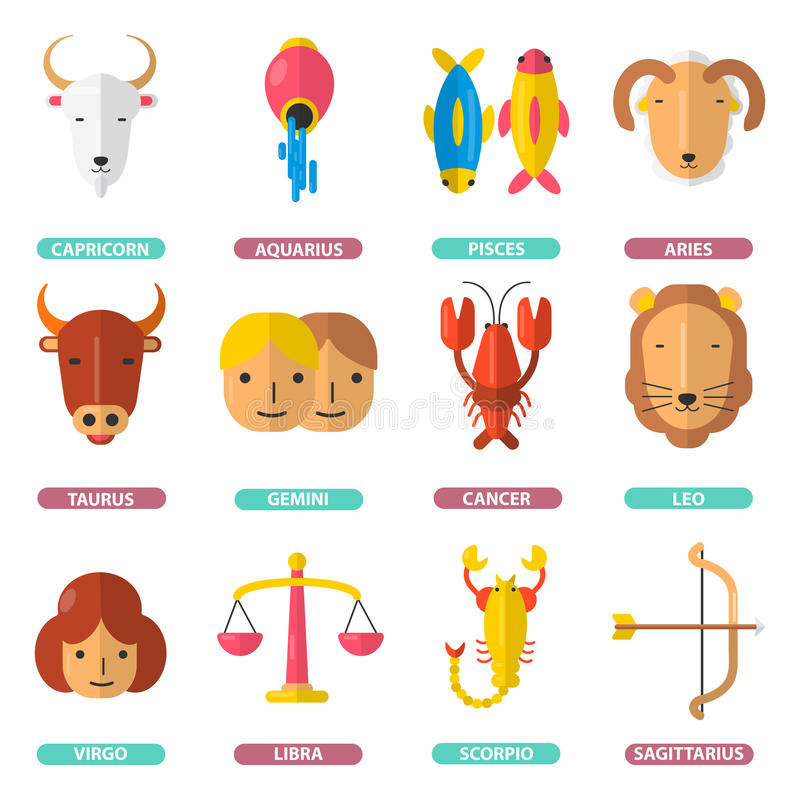 Zodiac Signs Horoscope Poster Of Twelve Symbols Stock Vector