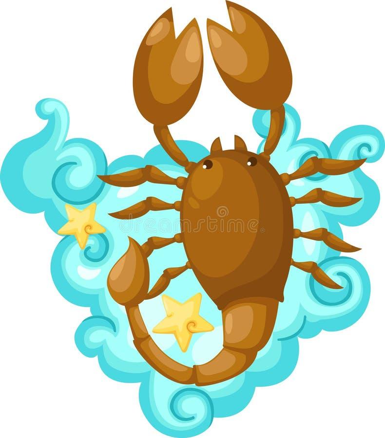 Zodiac signs - scorpio royalty free stock photo