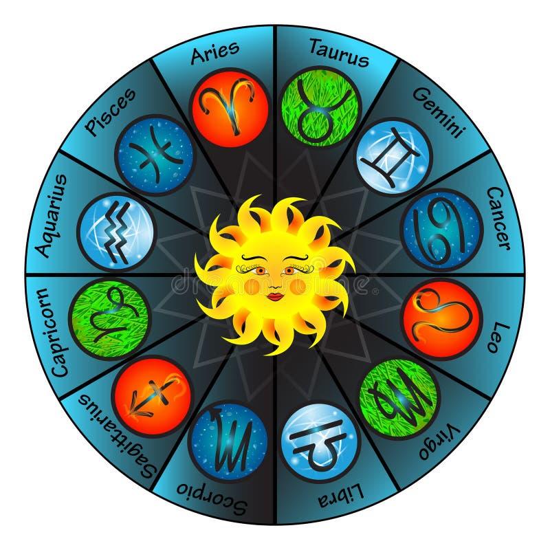Zodiac Signs , Zodiac Wheel. Vector illustration royalty free illustration