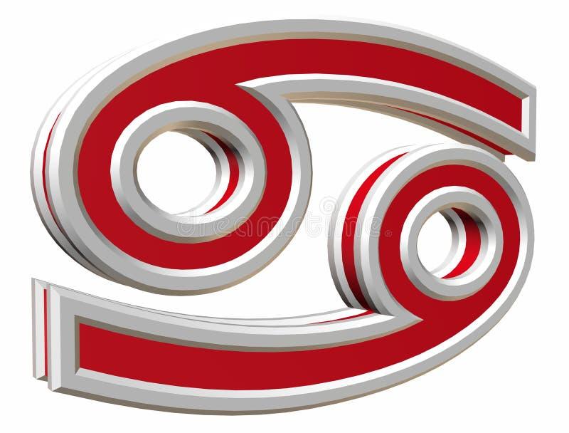 zodiac simbol καρκίνου στοκ εικόνα με δικαίωμα ελεύθερης χρήσης