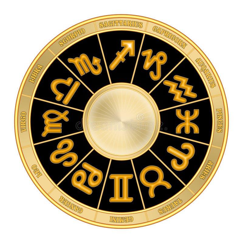 Zodiac wheel (01). Zodiac wheel isolated on white background. the twelve signs of the zodiac royalty free illustration