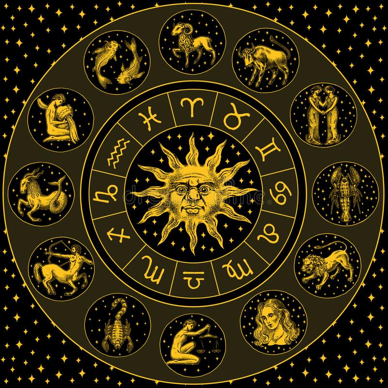 Zodiac Wheel. Astrology horoscope with circle, sun and signs. Calendar template on black background. Collection outline. Animals. Poster or banner, Label or stock illustration
