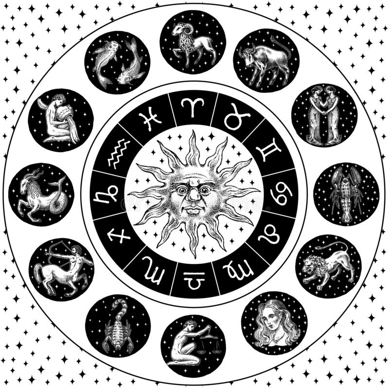 Zodiac Wheel. Astrology horoscope with circle, sun and signs. Calendar template on black background. Collection outline. Animals. Poster or banner, Label or vector illustration