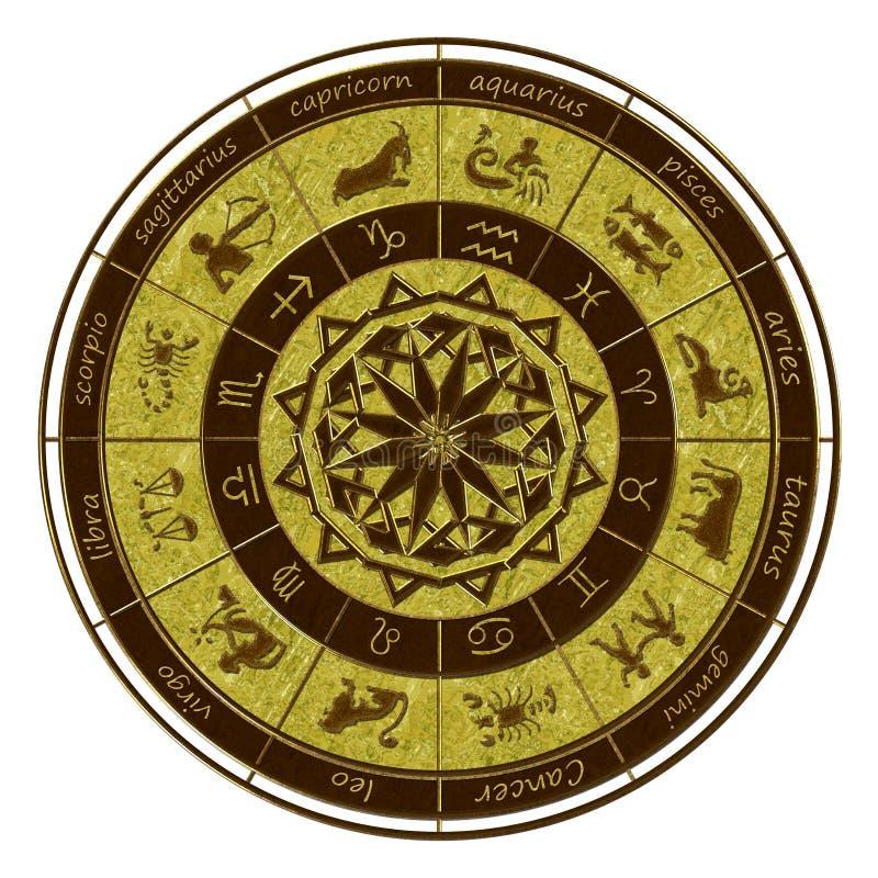 Zodiac wheel horoscope. Vector zodiac wheel with the twelwe signs vector illustration