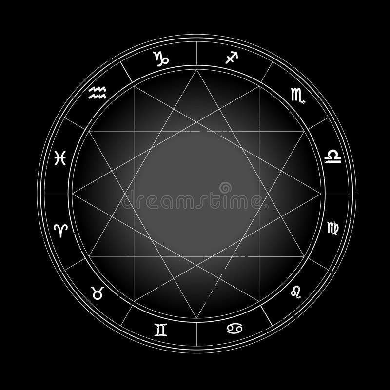 Zodiac wheel monochrome, horoscope chart.  stock illustration