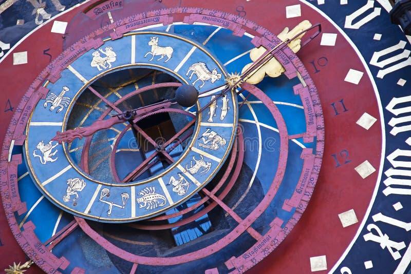 Zodiacal Borduhr in Bern lizenzfreie stockbilder