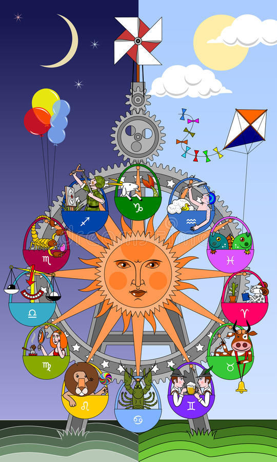 Zodiacal carrousel stock illustratie