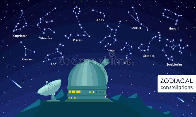 Zodiacal constellations concept background, flat style stock illustration