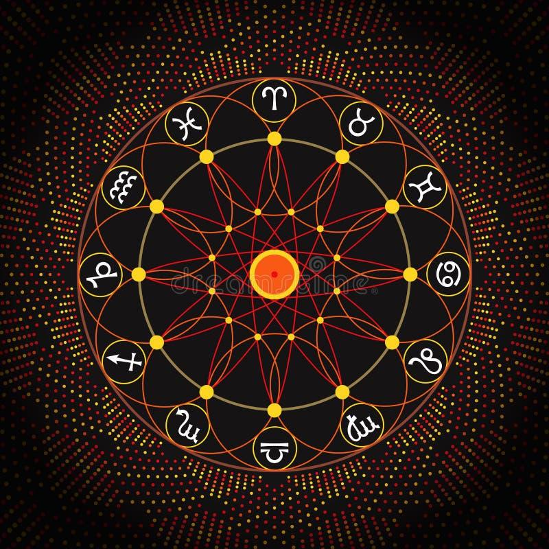 Zodiaco ilustración del vector