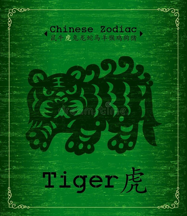 Zodiaco chino - tigre stock de ilustración