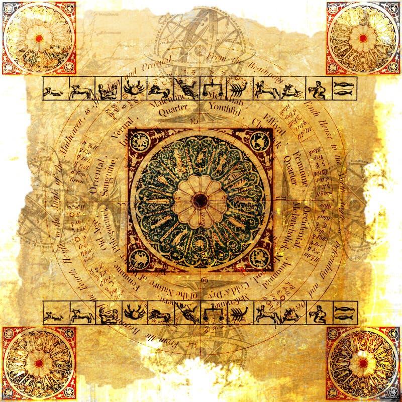 Zodiaco de la astrología - fondo sucio stock de ilustración