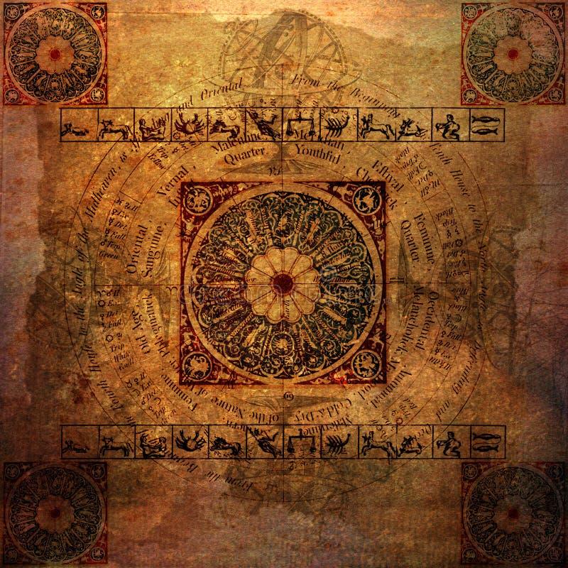 Zodiaco de la astrología (pergamino) - fondo sucio imagen de archivo libre de regalías