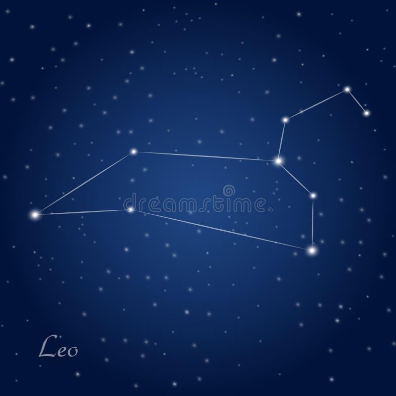 Zodiaco de la constelación de Leo ilustración del vector