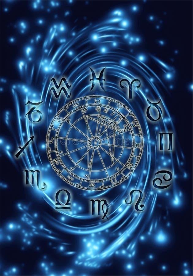 Zodiaco místico stock de ilustración