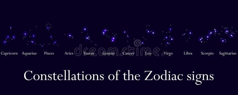 Zodiaków znaki Gwiazdozbiory zodiaków znaki, horoskop Gwiazdowy grono wektor royalty ilustracja