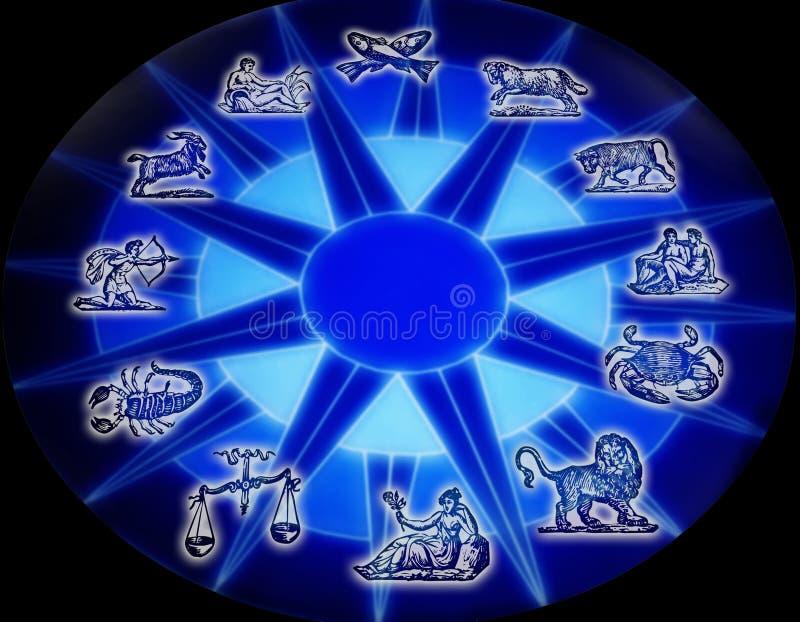 zodiak astrologiczny royalty ilustracja