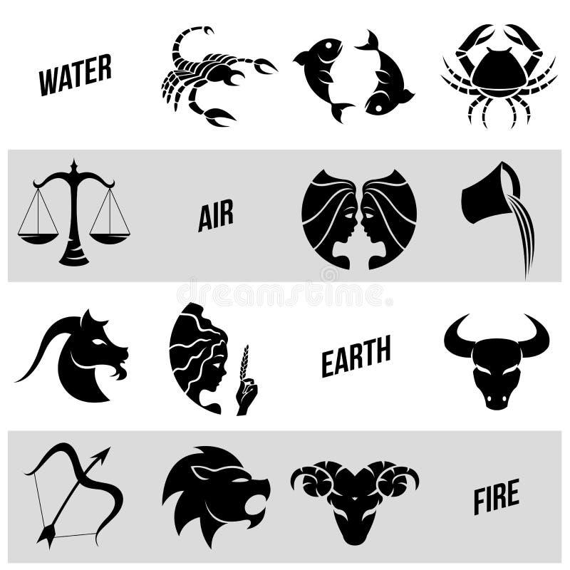 Zodiak gwiazdy znaki ilustracja wektor