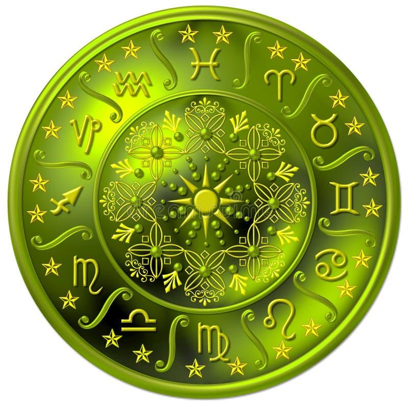 zodiak kół ilustracyjny royalty ilustracja