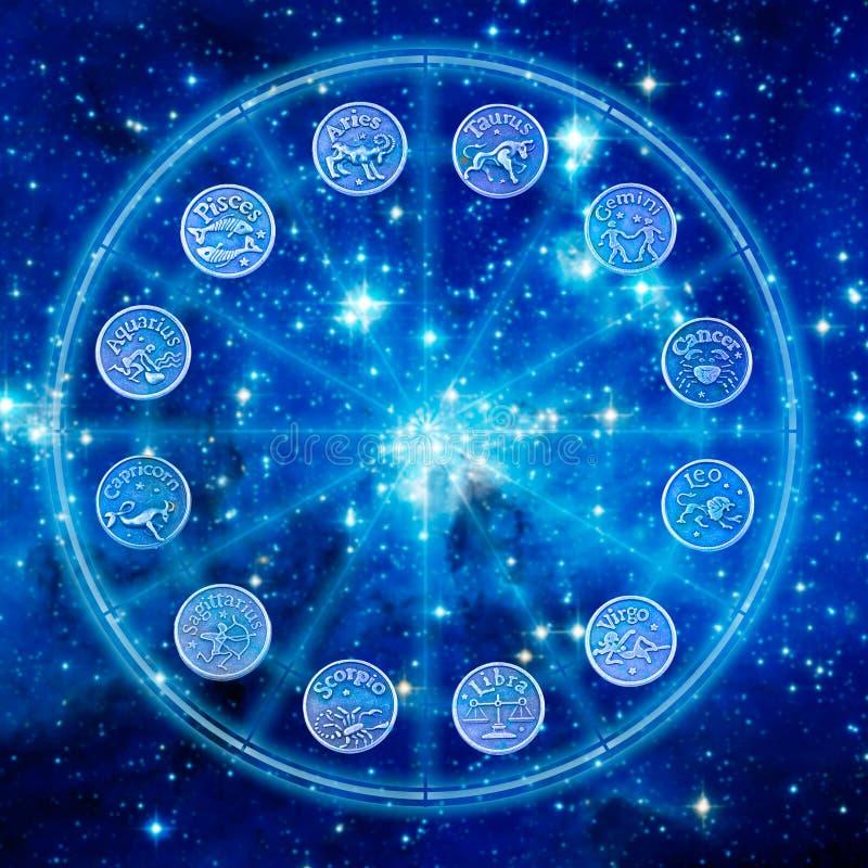 zodiak mistyczne royalty ilustracja