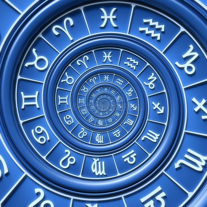 Zodiak spirala royalty ilustracja