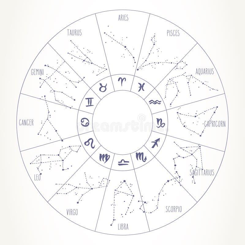 znaki zodiaku rak datuje raka