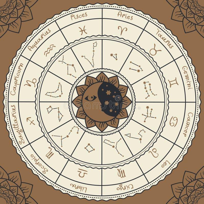 Zodiak z słońcem, księżyc i gwiazdozbiorami, ilustracji