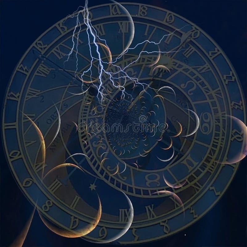 Zodiaka czas ilustracja wektor
