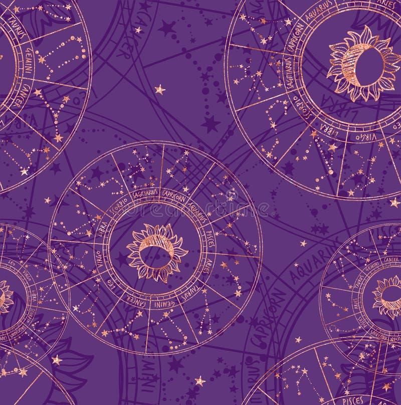 Zodiaka gwiazdozbioru wzór na modnym mistycznym purpurowym tle ilustracji
