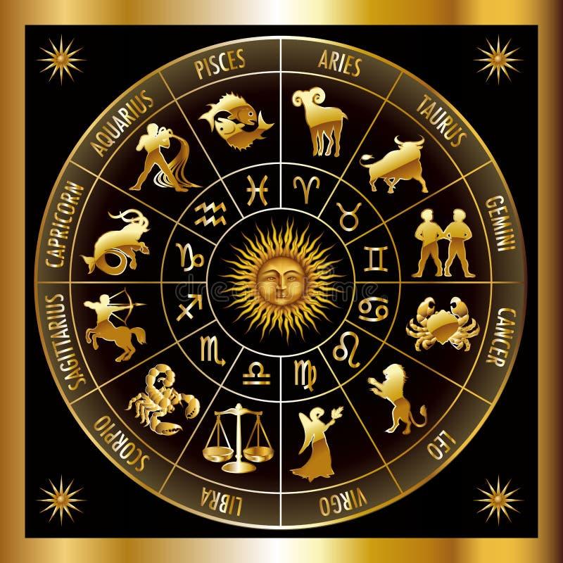 Zodiaka okrąg royalty ilustracja