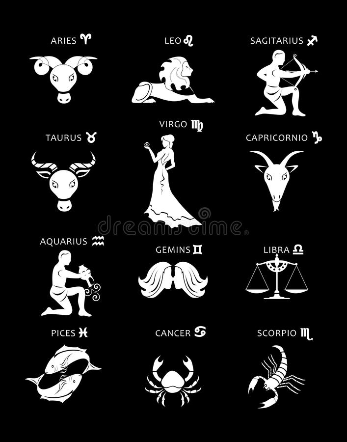 Zodiaka set royalty ilustracja