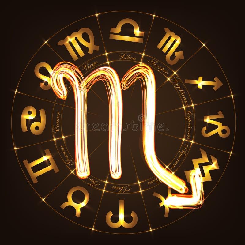 Zodiaka szyldowy Scorpio ilustracja wektor