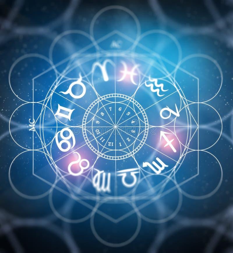 Zodiakastrologisymboler arkivbild