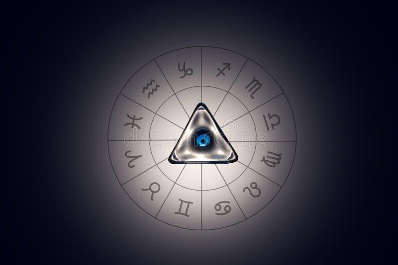 Zodiakcirkel med astrologiallsånger arkivbilder