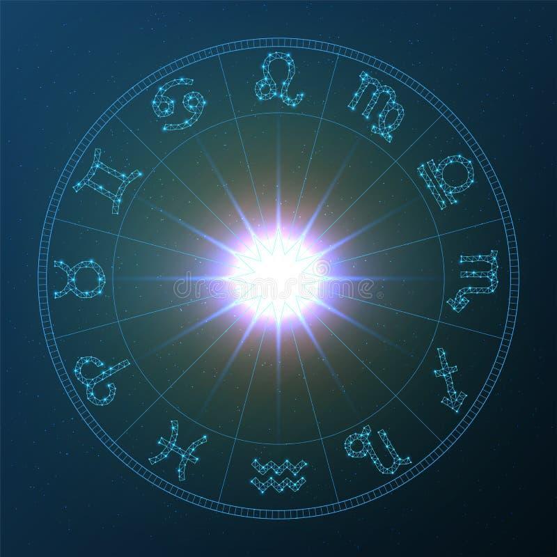 Zodiakhjul, vektorzodiakhjul med zodiaktecken på en utrymmebakgrund vektor illustrationer