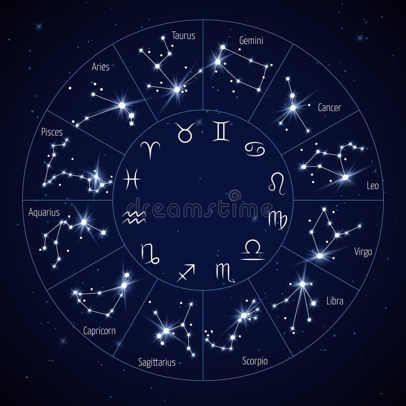 Zodiakkonstellationöversikt med illustrationen för vektor för symboler för leo virgoscorpio stock illustrationer
