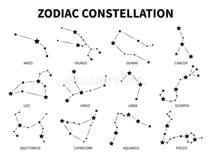 Zodiakkonstellation För leo för cancer för vädurtaurusgemini scorpio zodiacal pisces, mystikerastrologivektor för libra virgo vektor illustrationer