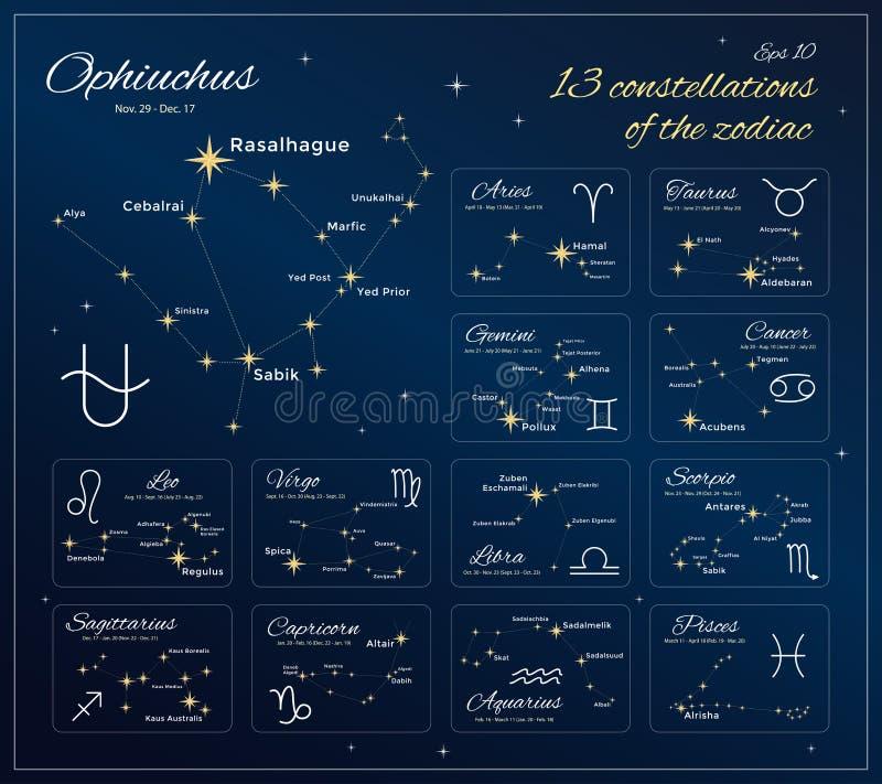 Zodiakkonstellationuppsättning 13 konstellationer med titlar, data och riktiga namn av stjärnor horoskop Fisk för två tecknad fil royaltyfri illustrationer
